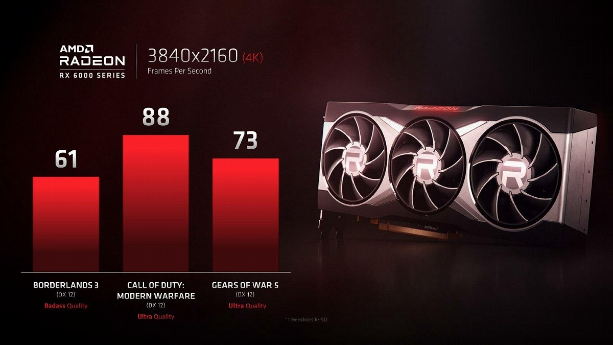 AMD немного рассказала о производительности Radeon RX 6000 Big Navi