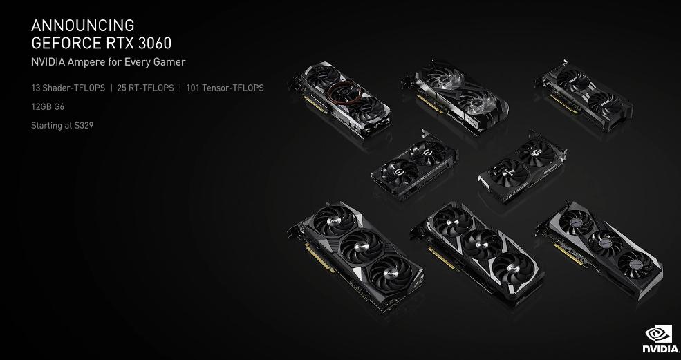 NVIDIA анонсировала GeForce RTX 3060 по цене $329