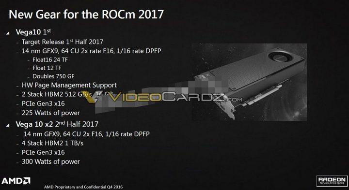 Информация о Vega 10 и Vega 20
