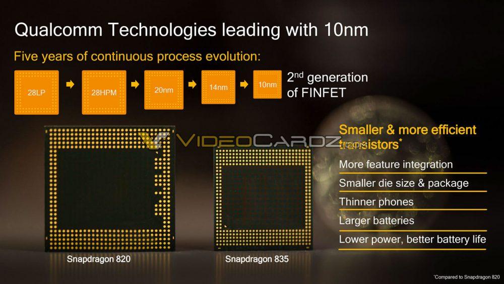 CES 2017: Qualcomm анонсировала чип Snapdragon 835